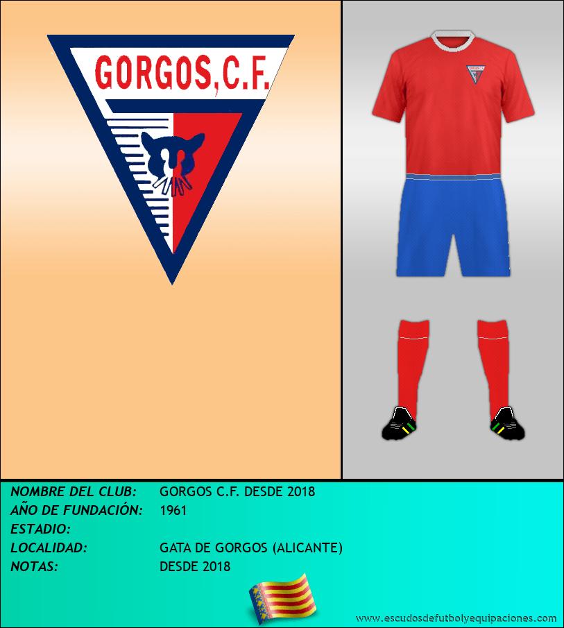 Escudo de GORGOS C.F. DESDE 2018