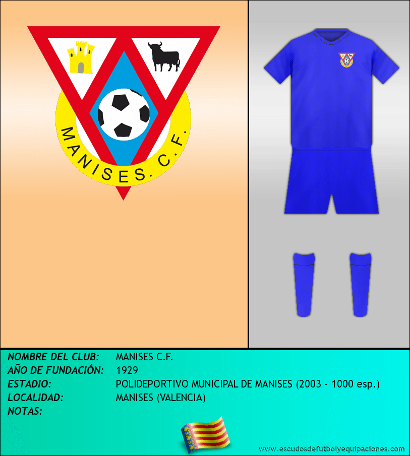 Escudo de MANISES C.F.