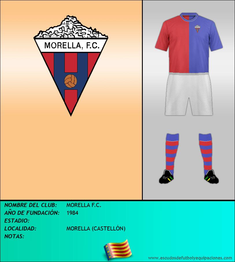 Escudo de MORELLA F.C.