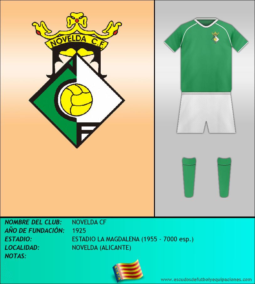 Escudo de NOVELDA CF