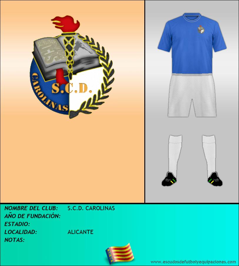 Escudo de S.C.D. CAROLINAS