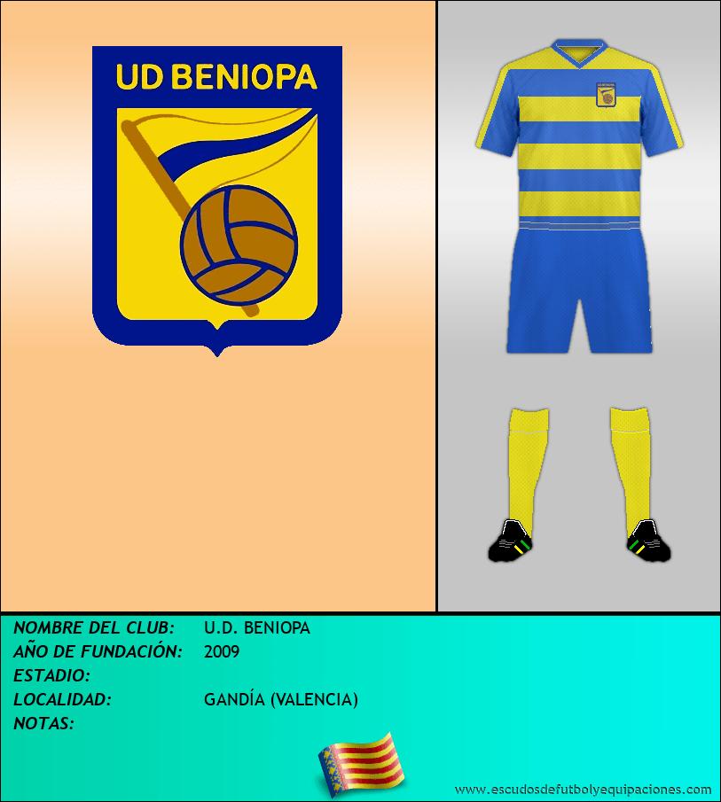 Escudo de U.D. BENIOPA