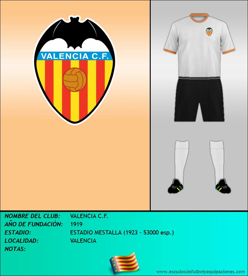 Escudo de VALENCIA C.F.