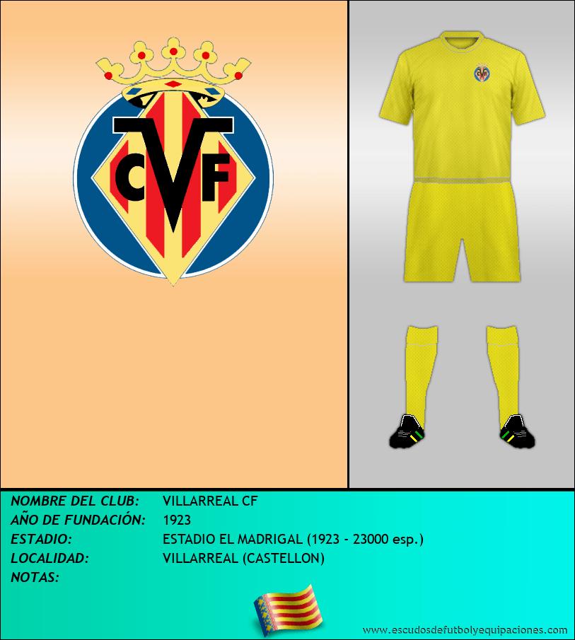 Escudo de VILLARREAL CF