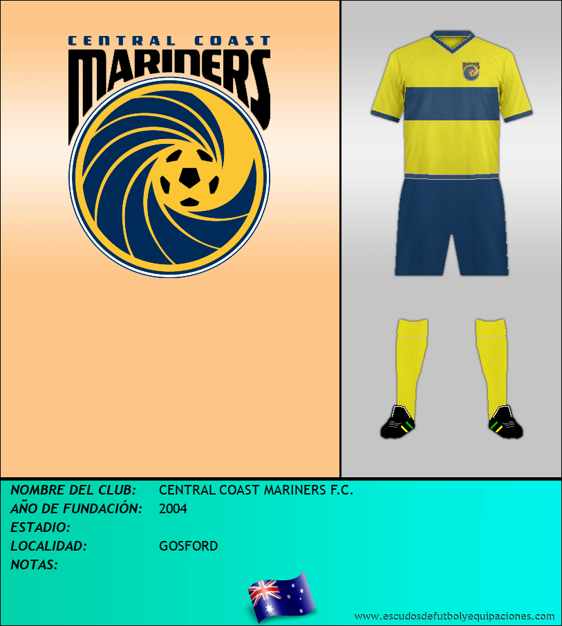 Escudo de CENTRAL COAST MARINERS F.C.