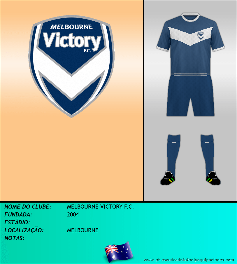 Escudo de MELBOURNE VICTORY F.C.