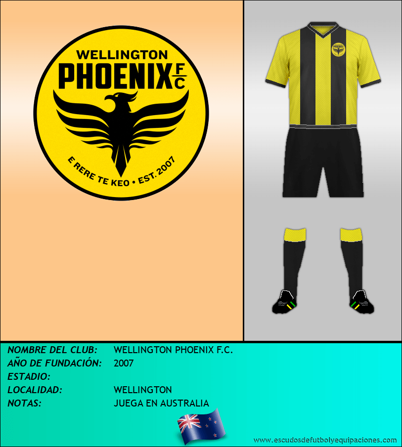 Escudo de WELLINGTON PHOENIX F.C.