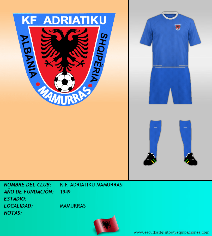 Escudo de K.F. ADRIATIKU MAMURRASI