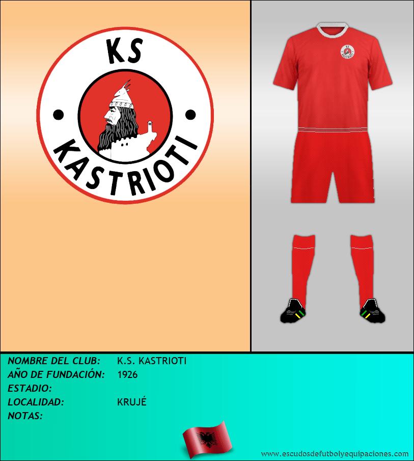 Escudo de K.S. KASTRIOTI