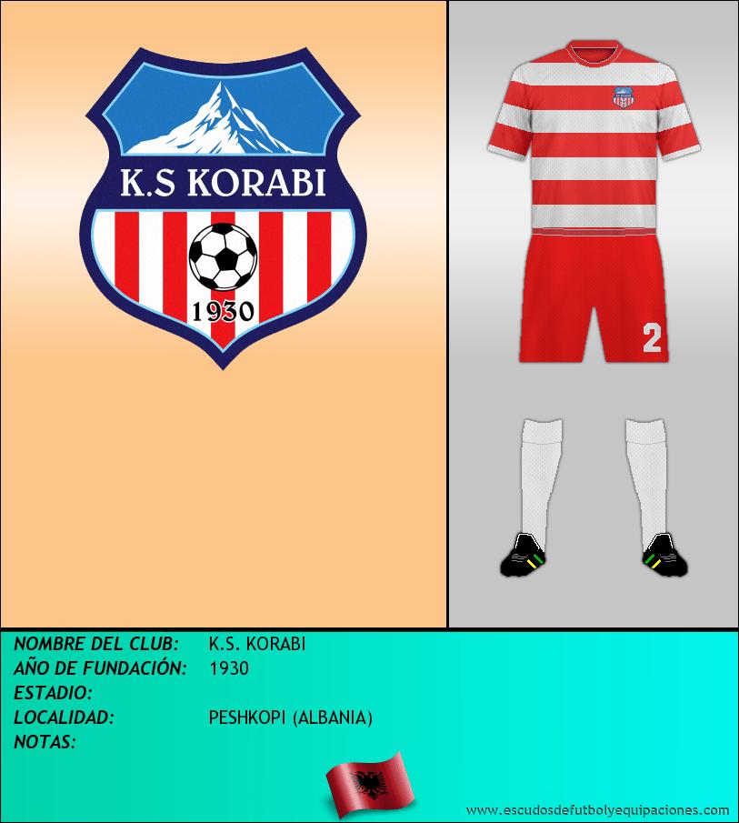 Escudo de K.S. KORABI