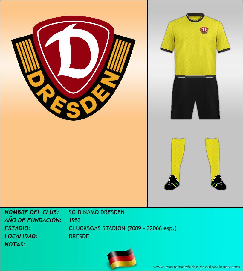 Escudo de SG DINAMO DRESDEN