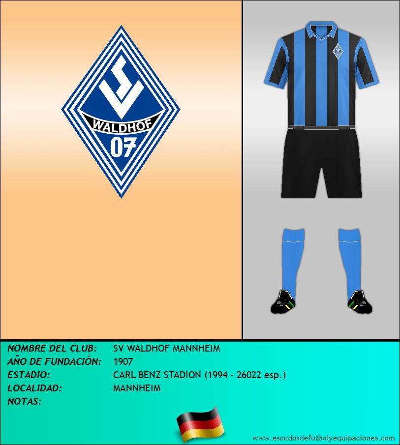 Escudo de SV WALDHOF MANNHEIM