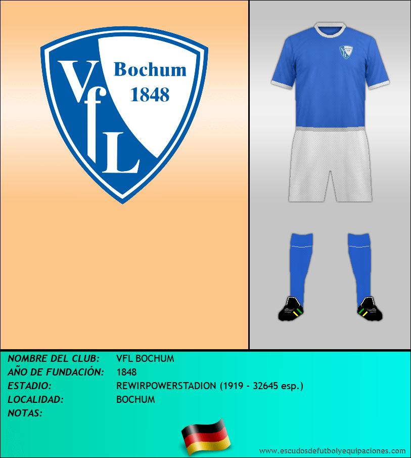 Escudo de VFL BOCHUM
