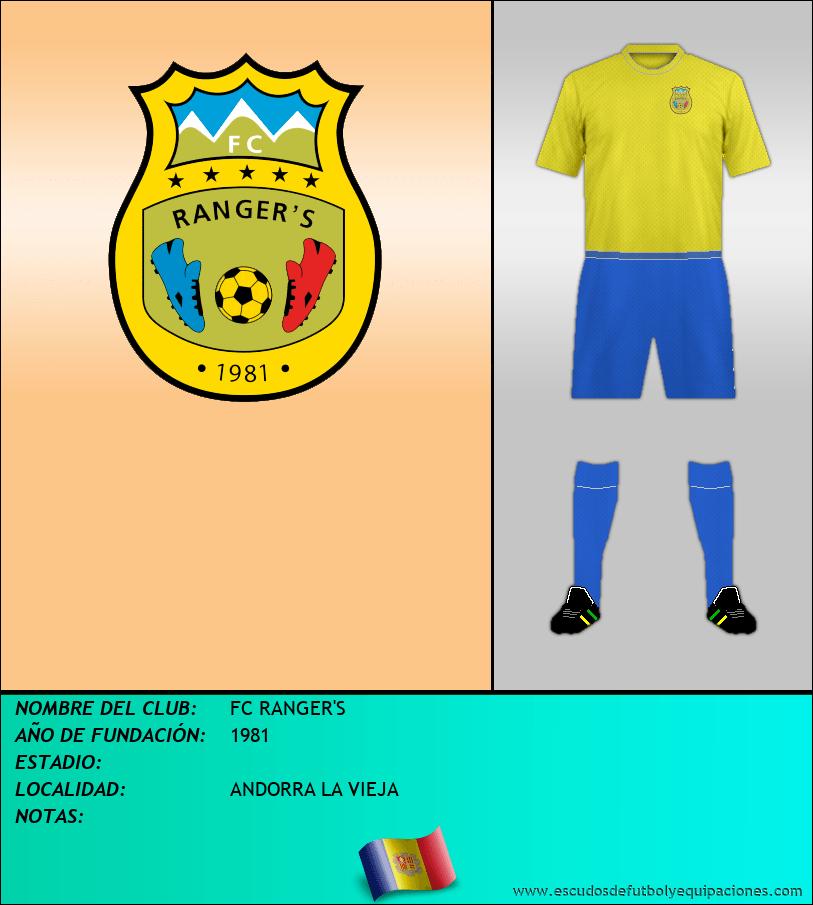 Escudo de FC RANGER'S