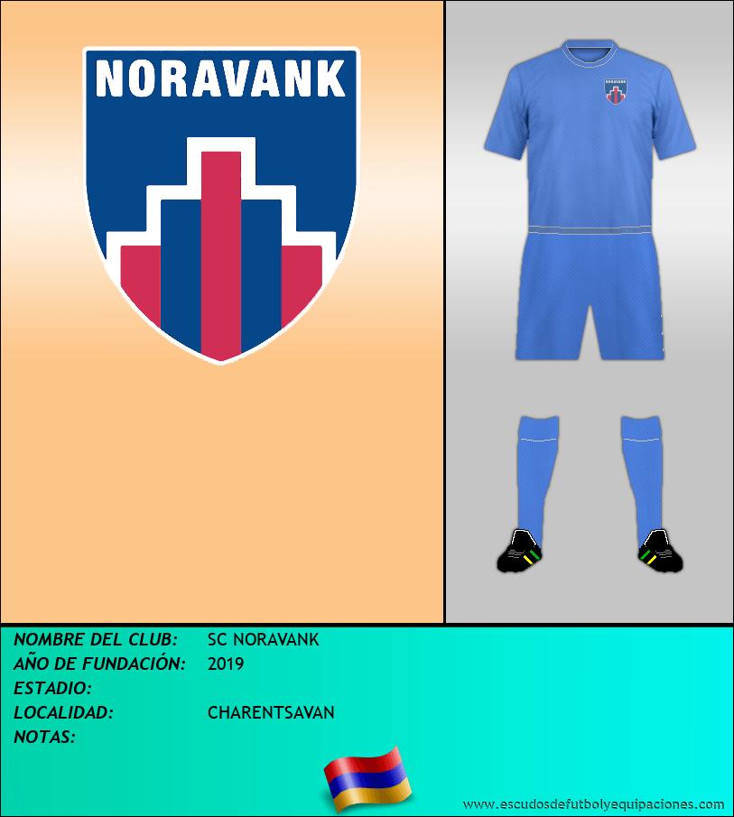 Escudo de SC NORAVANK