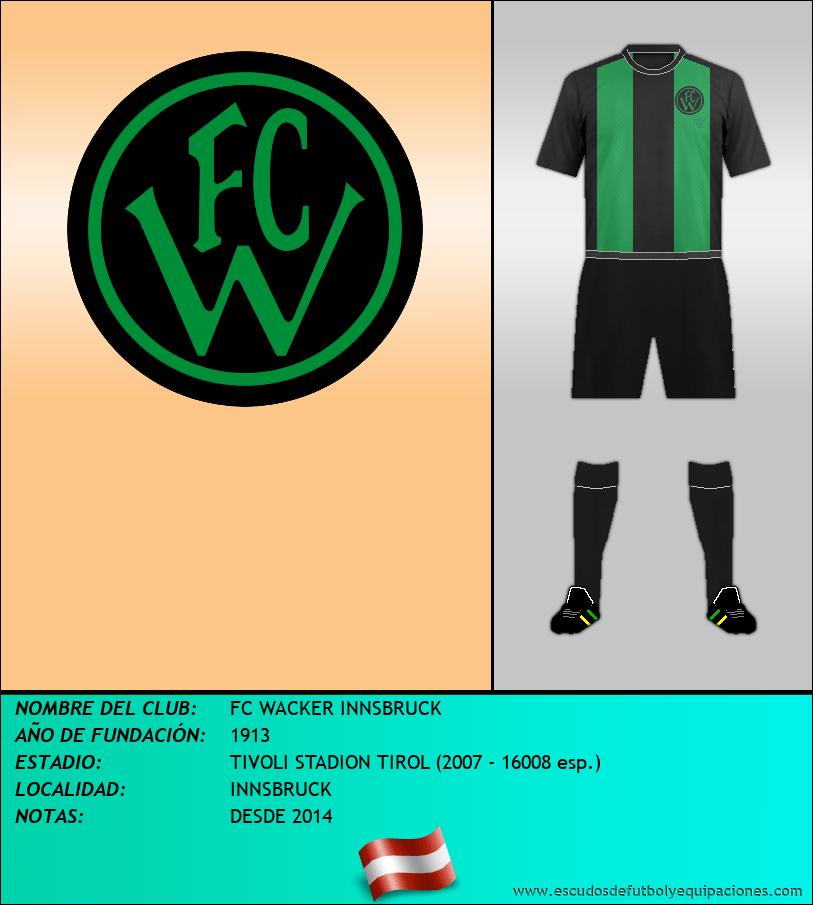 Escudo de FC WACKER INNSBRUCK