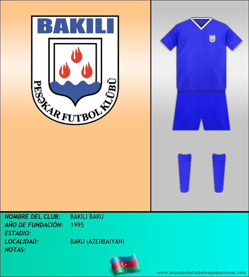 Escudo de BAKILI BAKU