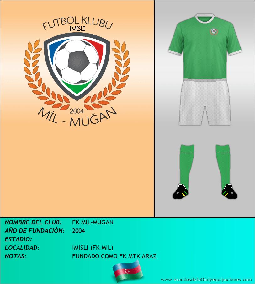 Escudo de FK MIL-MUGAN