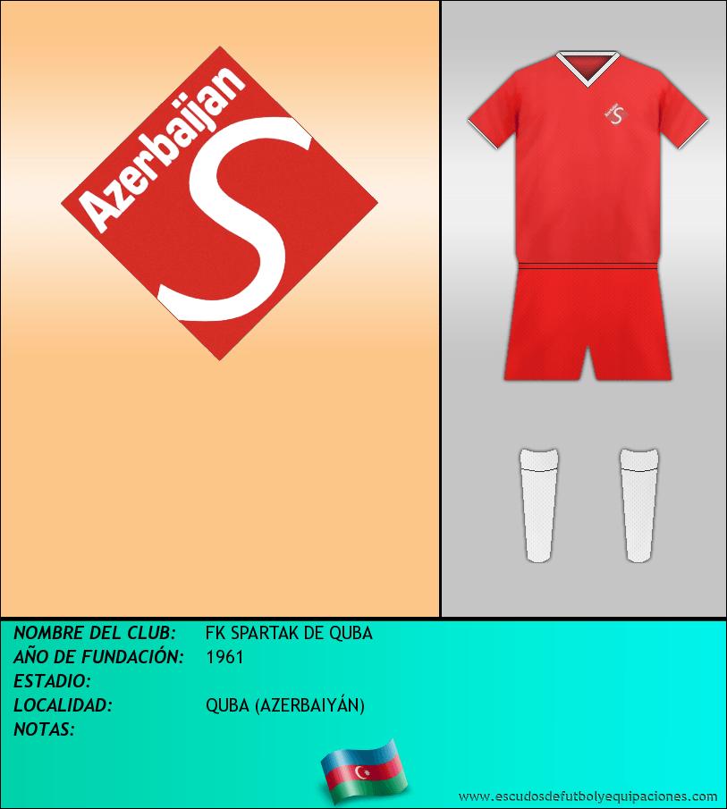 Escudo de FK SPARTAK DE QUBA