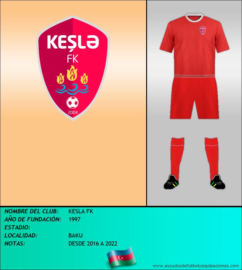 Escudo de KESLA FK