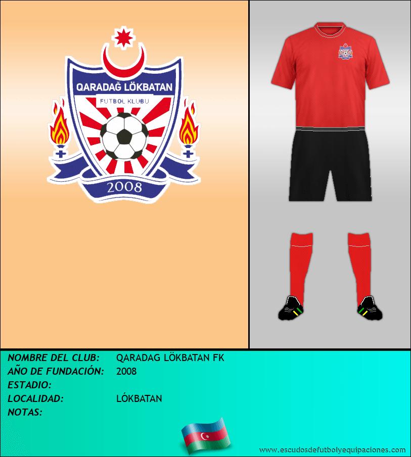 Escudo de QARADAG LÖKBATAN FK