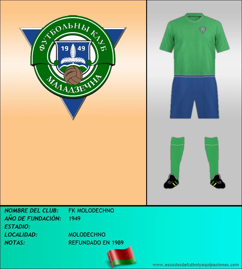 Escudo de FK MOLODECHNO