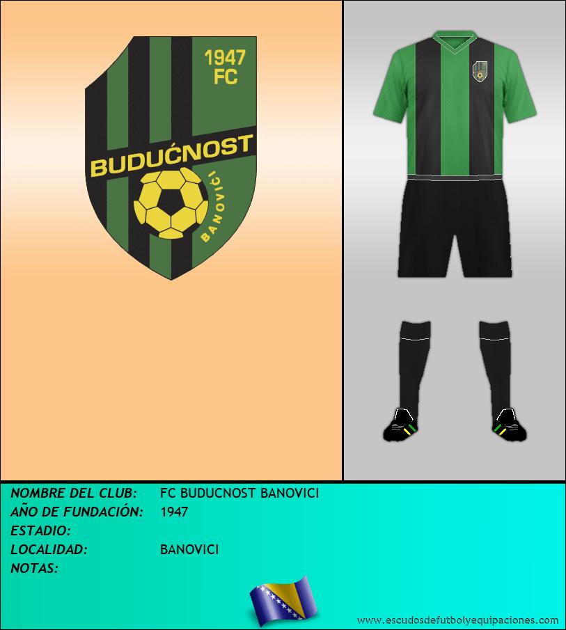 Escudo de FC BUDUCNOST BANOVICI