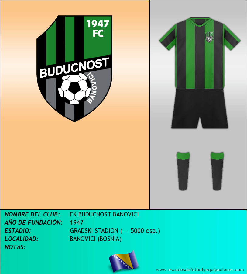 Escudo de FK BUDUCNOST BANOVICI