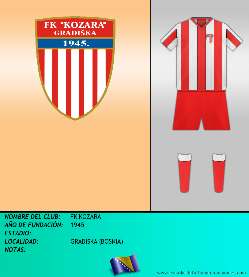 Escudo de FK KOZARA