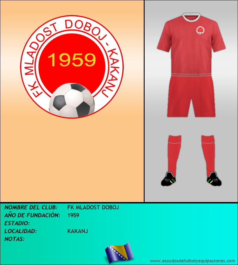 Escudo de FK MLADOST DOBOJ