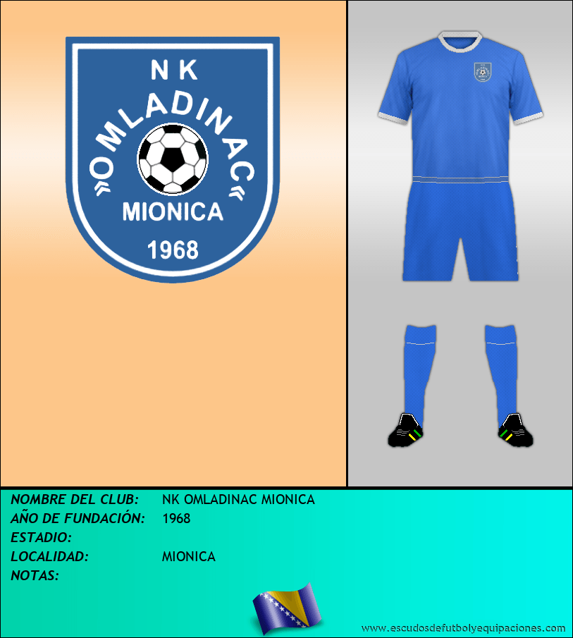 Escudo de NK OMLADINAC MIONICA