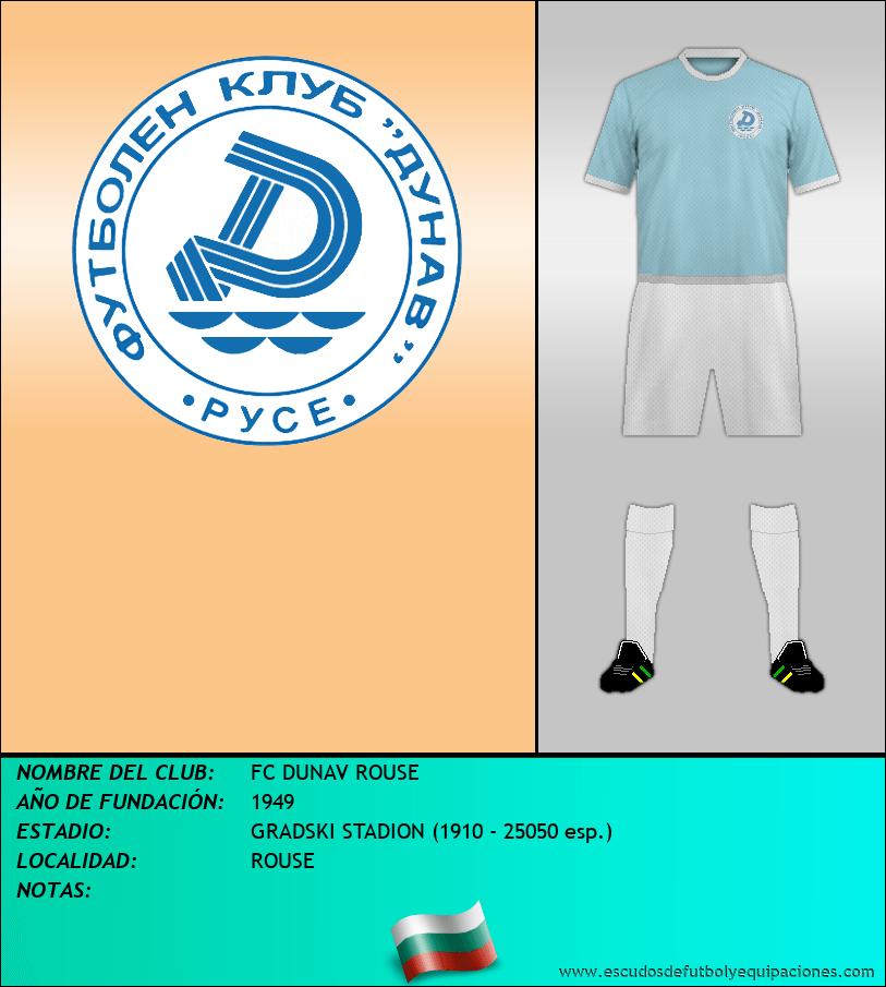 Escudo de FC DUNAV ROUSE