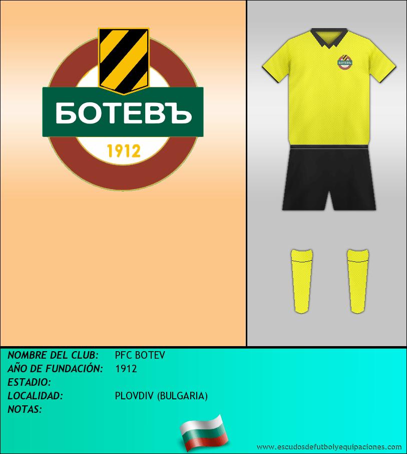 Escudo de PFC BOTEV