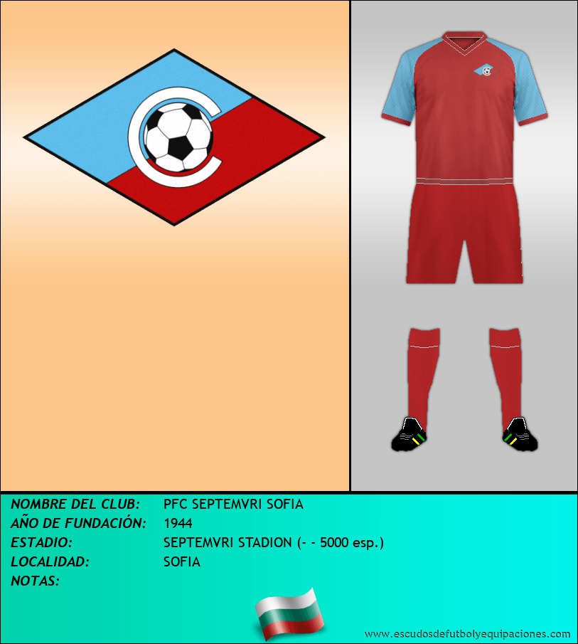 Escudo de PFC SEPTEMVRI SOFIA