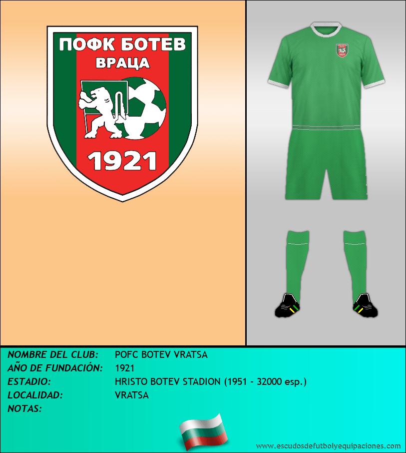Escudo de POFC BOTEV VRATSA