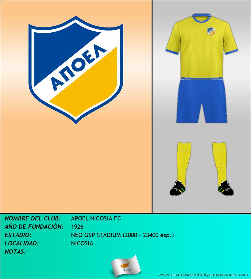 Escudo de APOEL NICOSIA FC