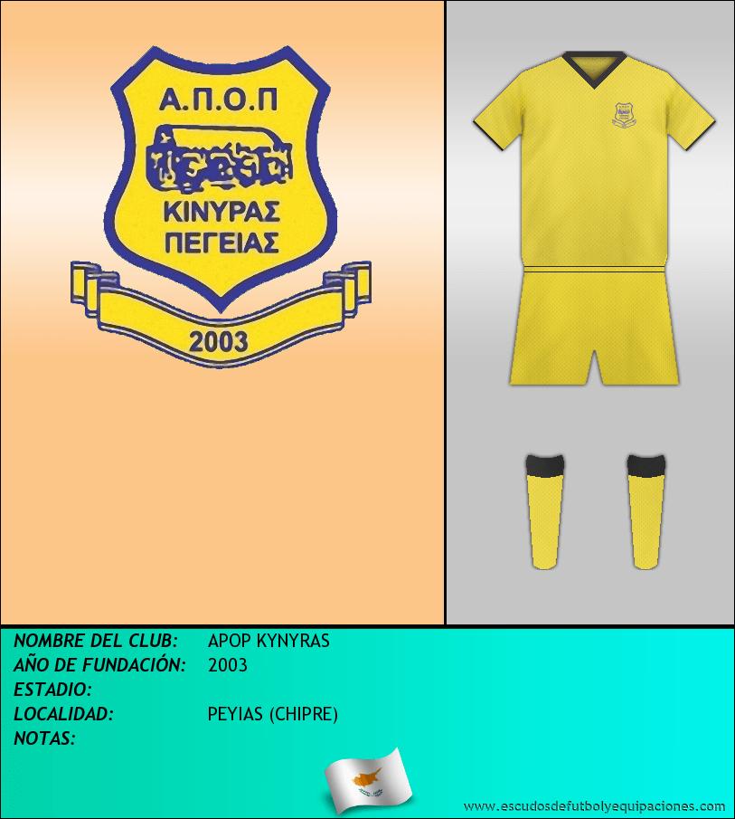 Escudo de APOP KYNYRAS