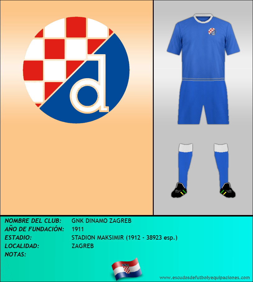 Escudo de GNK DINAMO ZAGREB