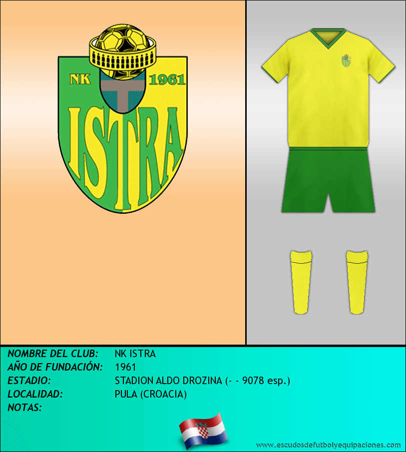 Escudo de NK ISTRA