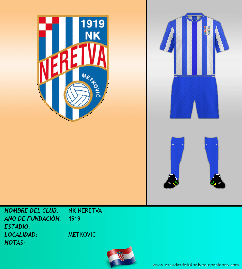 Escudo de NK NERETVA