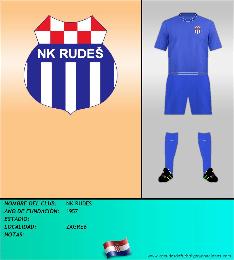 Escudo de NK RUDES