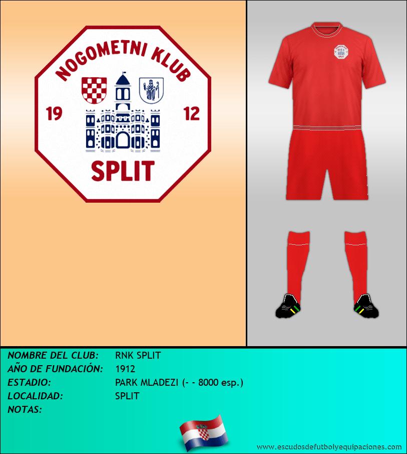 Escudo de RNK SPLIT