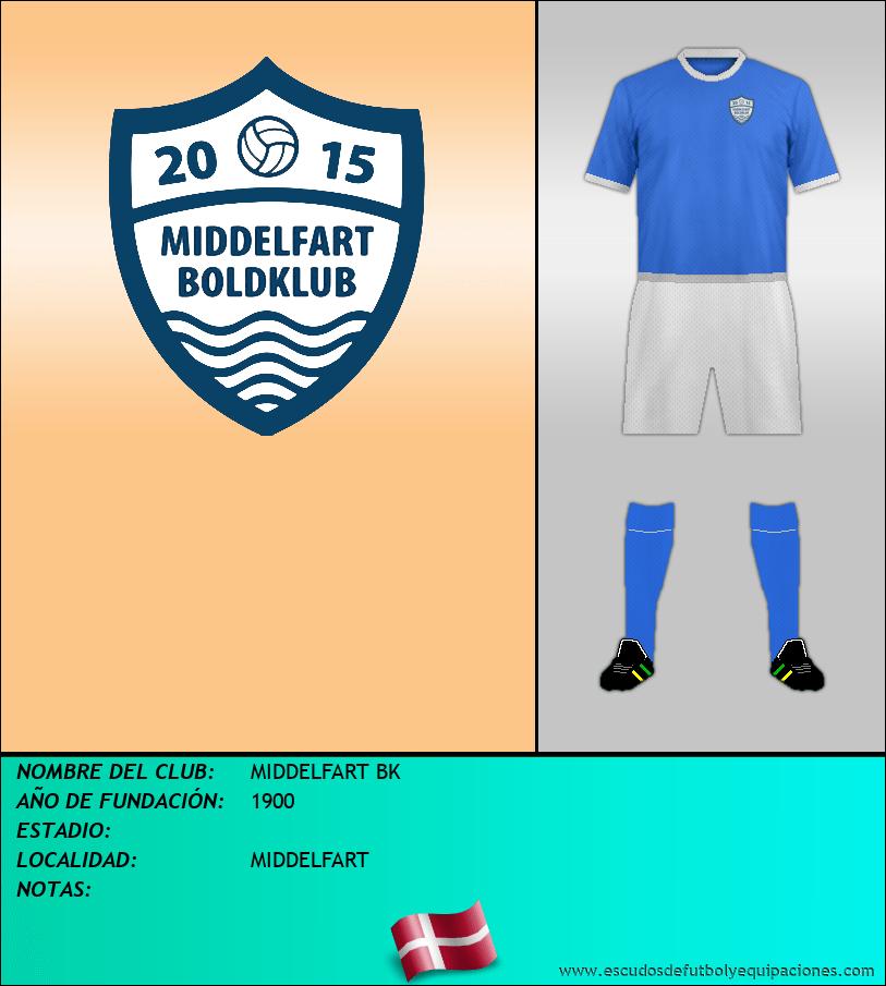 Escudo de MIDDELFART BK