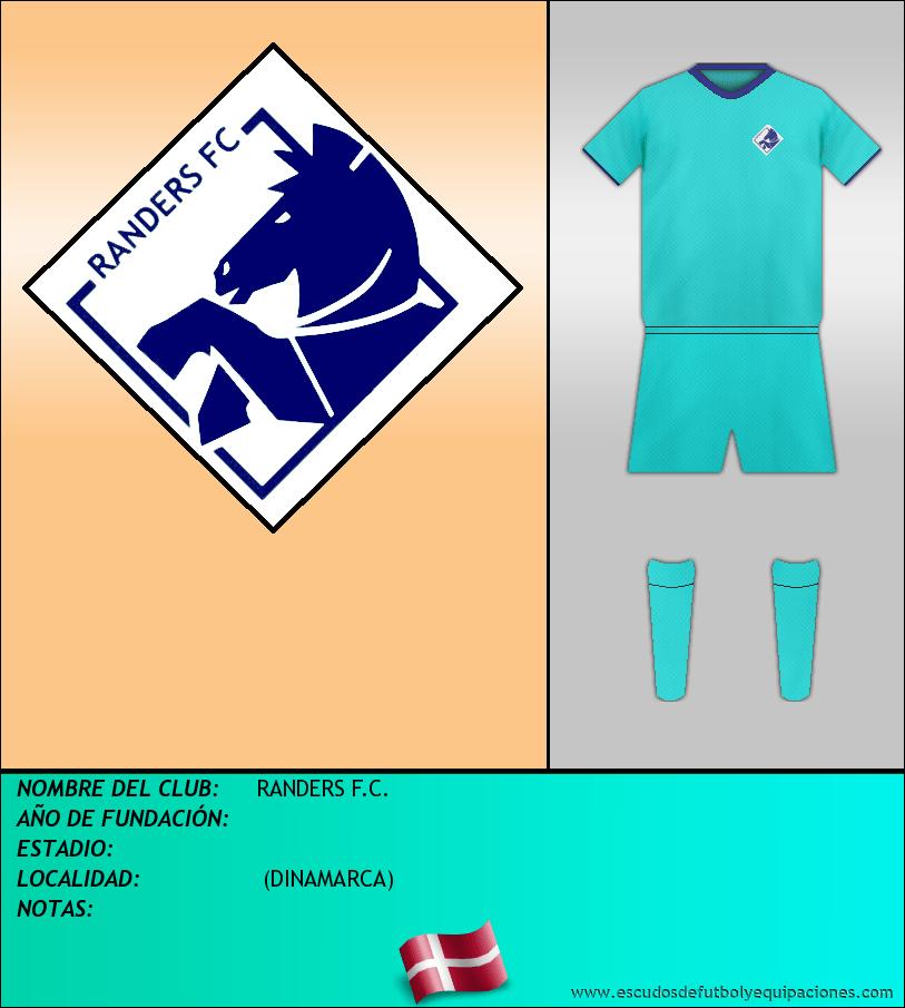 Escudo de RANDERS F.C.