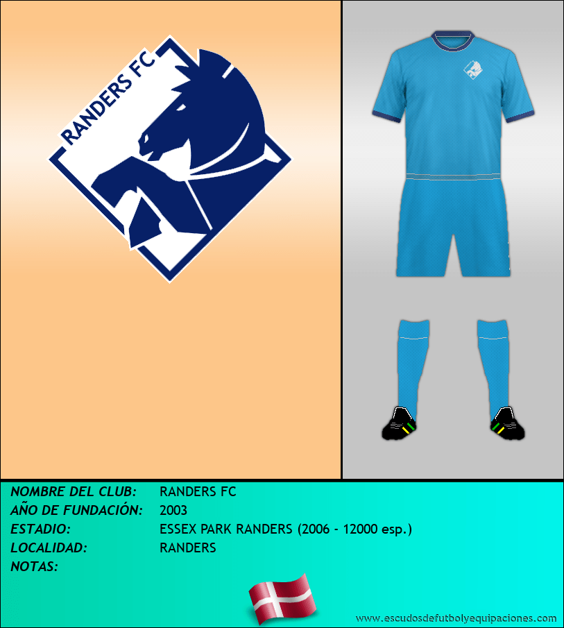 Escudo de RANDERS FC