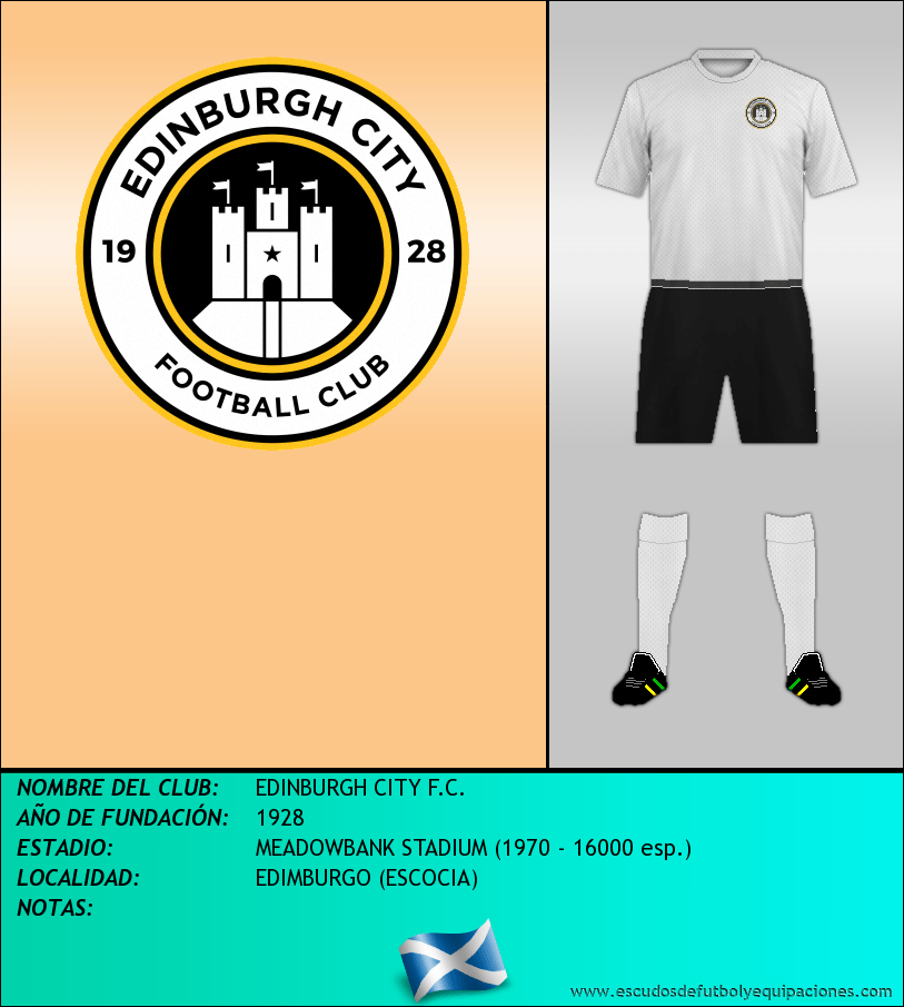 Escudo de EDINBURGH CITY F.C.
