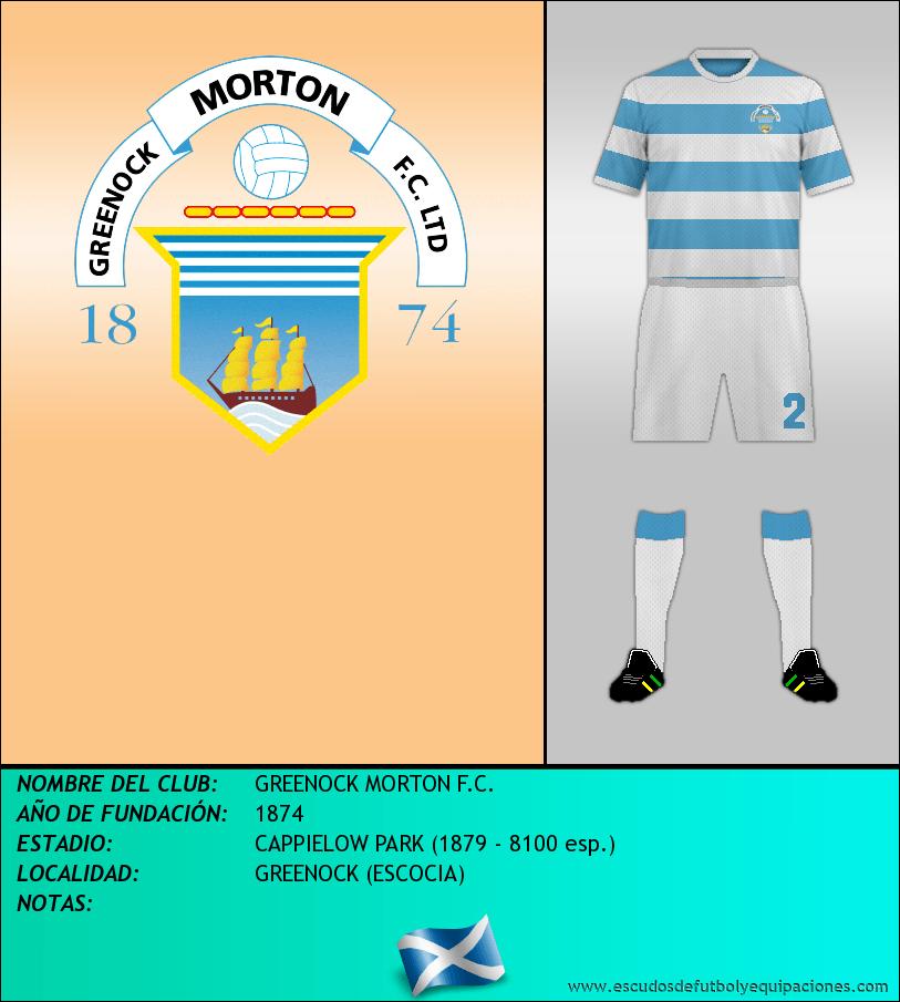 Escudo de GREENOCK MORTON F.C.
