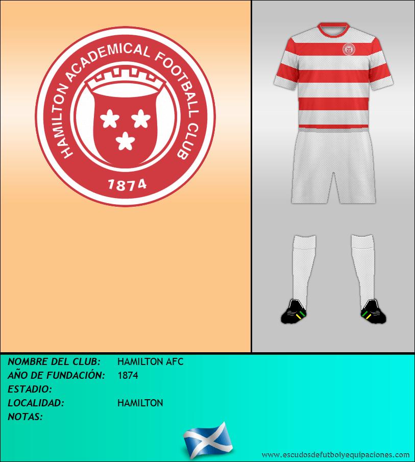 Escudo de HAMILTON AFC