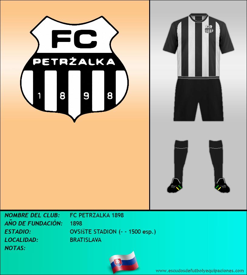 Escudo de FC PETRZALKA 1898
