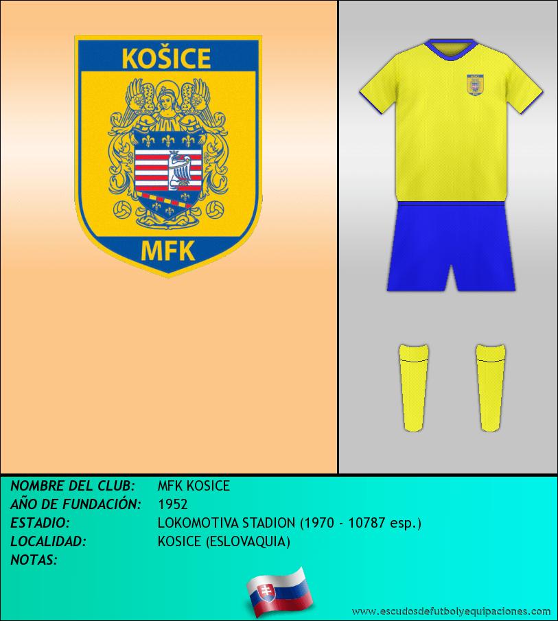 Escudo de MFK KOSICE